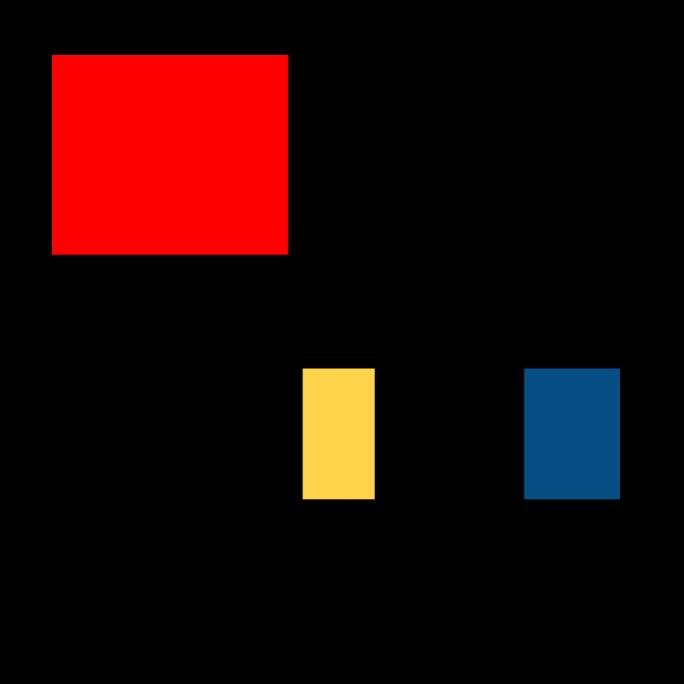 neoplasticismo Mondrian